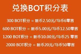 BusOnlineTicket 兑换BOT积分表
